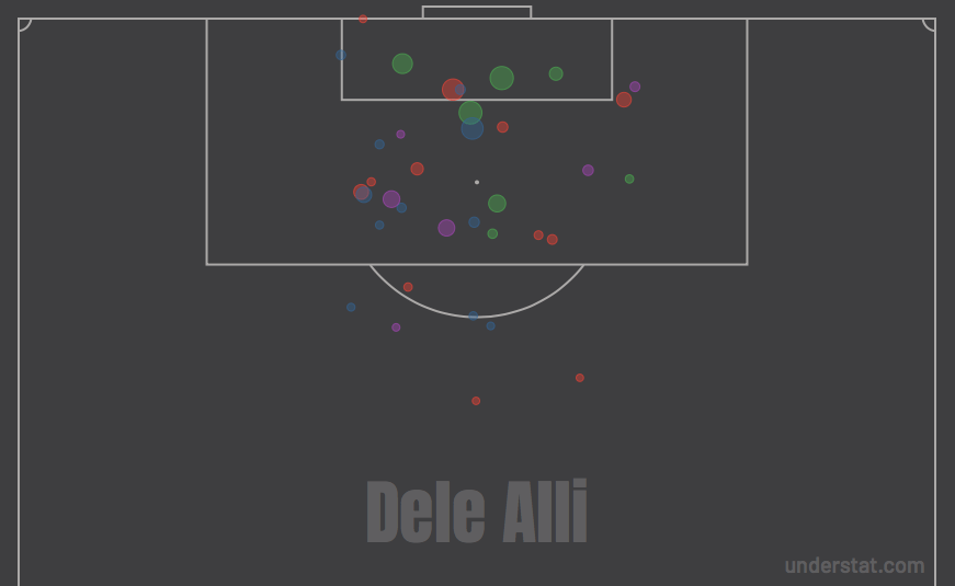 Position Map Alli 2