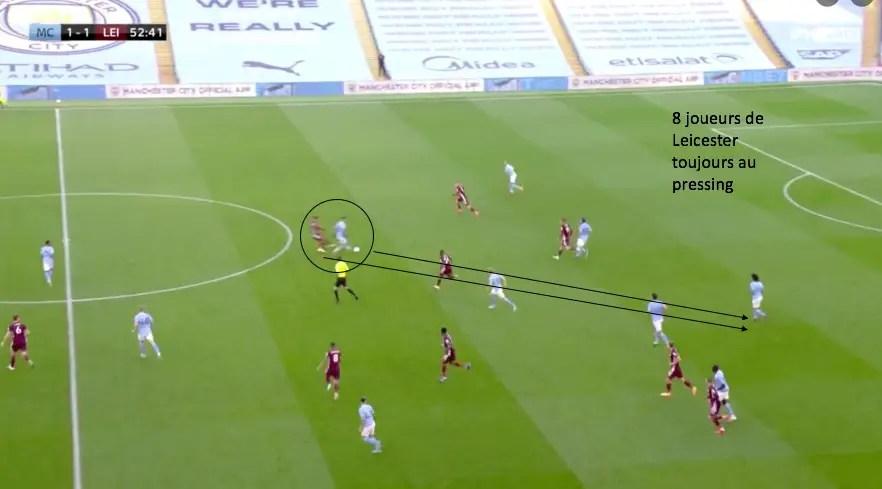 Leicester récupère la balle mais la perd immédiatement. L'équipe continue son pressing. 8 joueurs sont au contact des Citizens dans leur camp. Justin suit son joueur (Riyad Mahrez) jusqu'au cœur du jeu pour l'obliger à jouer en arrière.