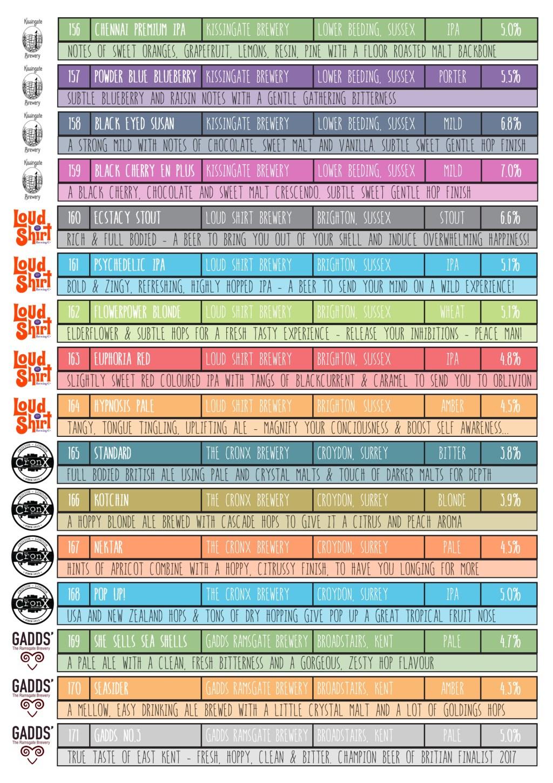 beer list 11