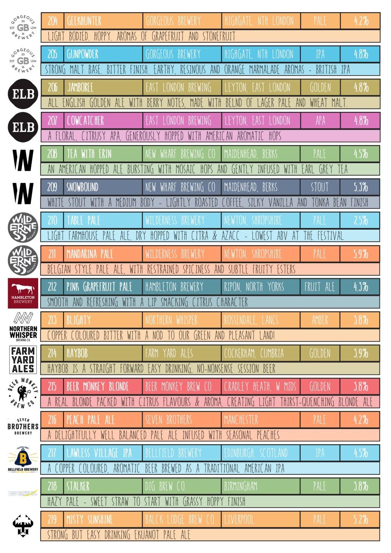 beer list 14