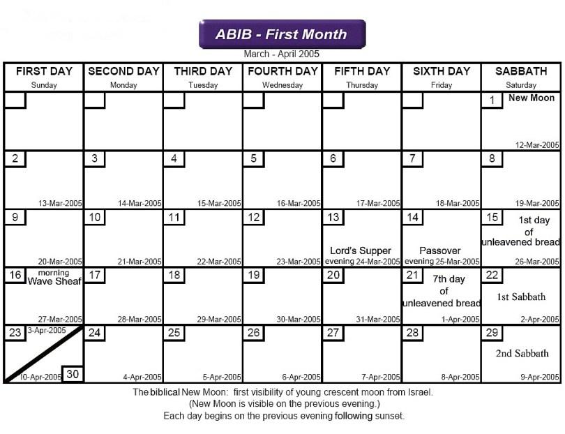 2005 bible calendar month 1