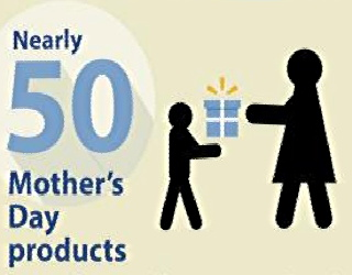 walmart promotes woman-owned businesses on mother's day