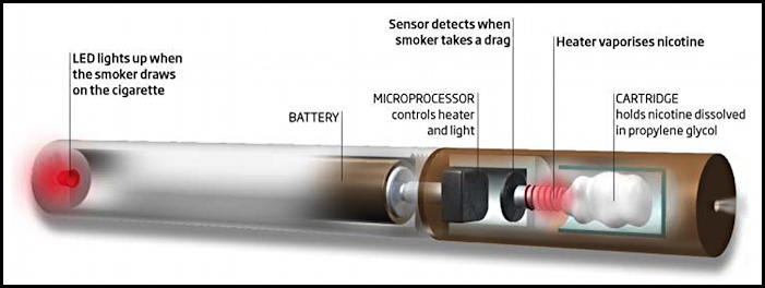 how an ecig works