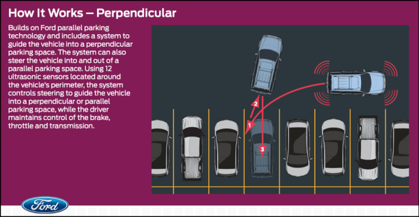 ford perpendicular parking assist explanation info