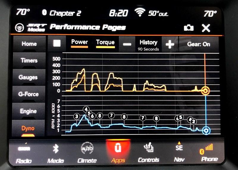 2018 dodge durango srt performance page
