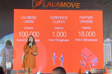 Dannah Majarocon, Managing Director of Lalamove Philippines