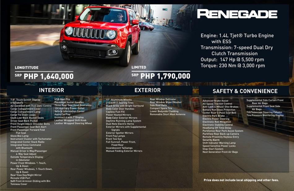 2020 Jeep Renegade Philippines Specs