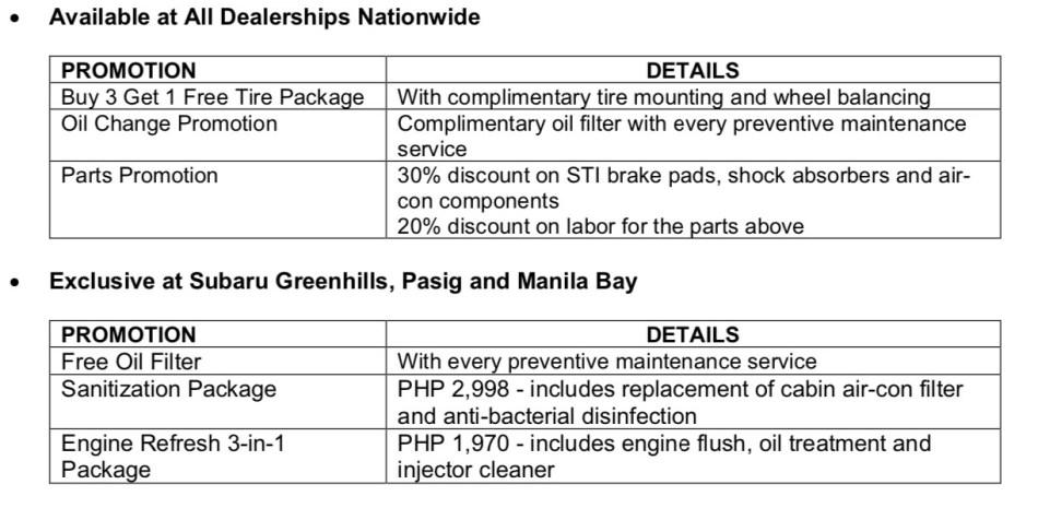 Subaru PH Offers Zero DP Promos, Discounted Parts