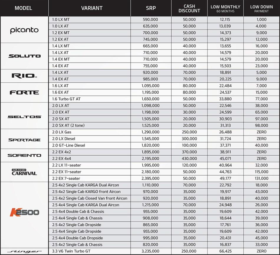 Kia Philippines July 2020 Discounts