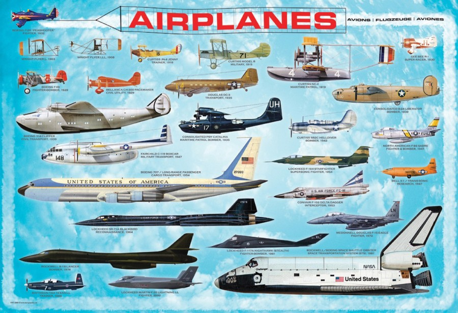 Image result for airplane history