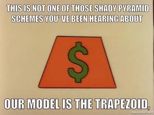 Trapezoid scheme