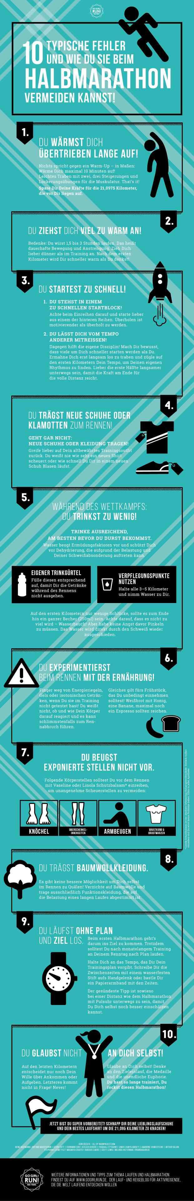 Infografik: Fehler beim Halbmarathon vermeiden
