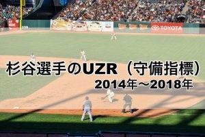 【日ハム】プロ野球杉谷選手のUZR(守備指標a)