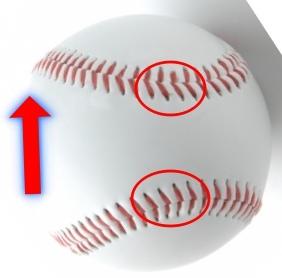 ツーシームはボールが1周する間に縫い目(シーム)が2回通過する