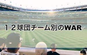 【日ハムブログ】チーム別WARを見ると案の定「野手のWAR」がひどい状況に・・