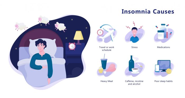What are the most popular causes of the insomnia?