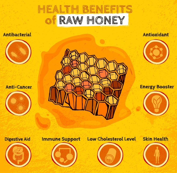 Benefits of real honey