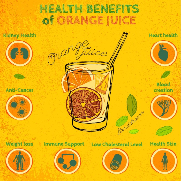Benefits of orange juices