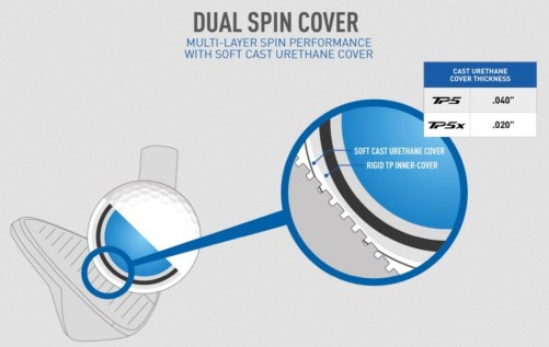 TaylorMade TP5 Dual-Spin Cover