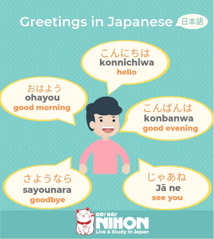 Hello in Japanese