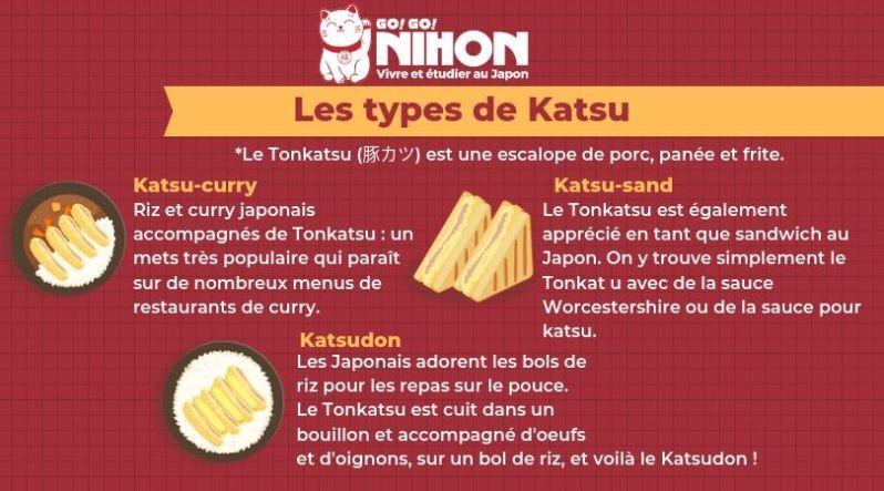 Les types de katsu