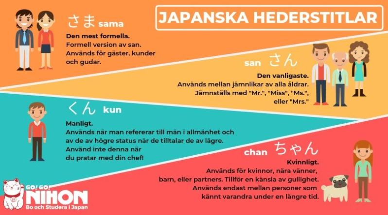 japanska artighetstitlar