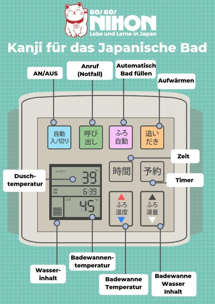 Japanische Badewanne