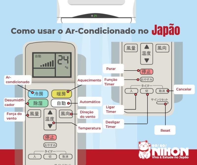 Usar o ar-condicionado no Japão