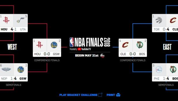 2018 NBA Playoffs Bracket