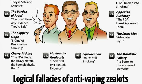 Logical Fallacies of Anti-vaping Zealots
