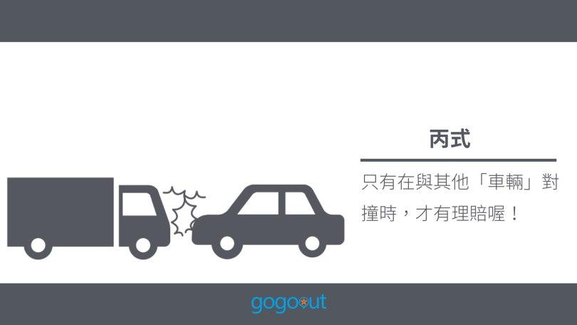 租車保險,gogoout,線上租車,車體險,丙式車體險
