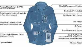 Travel Jackets Rain Jackets, Fleece Jackets, Lightweight Jackets