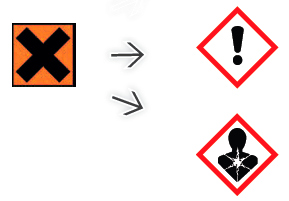detersivi ecologici etichetta