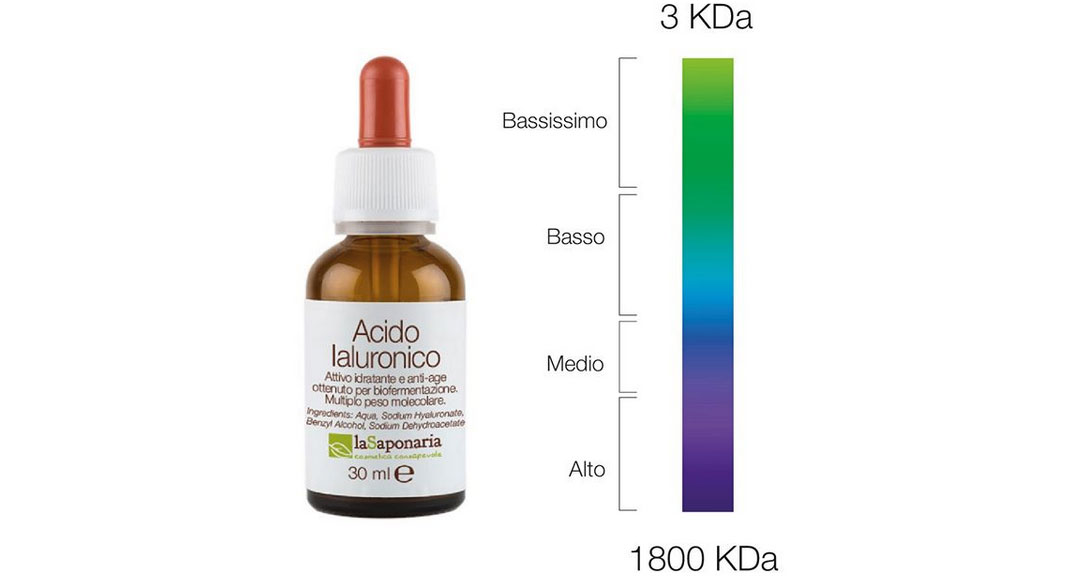 acido ialuronico puro la saponaria