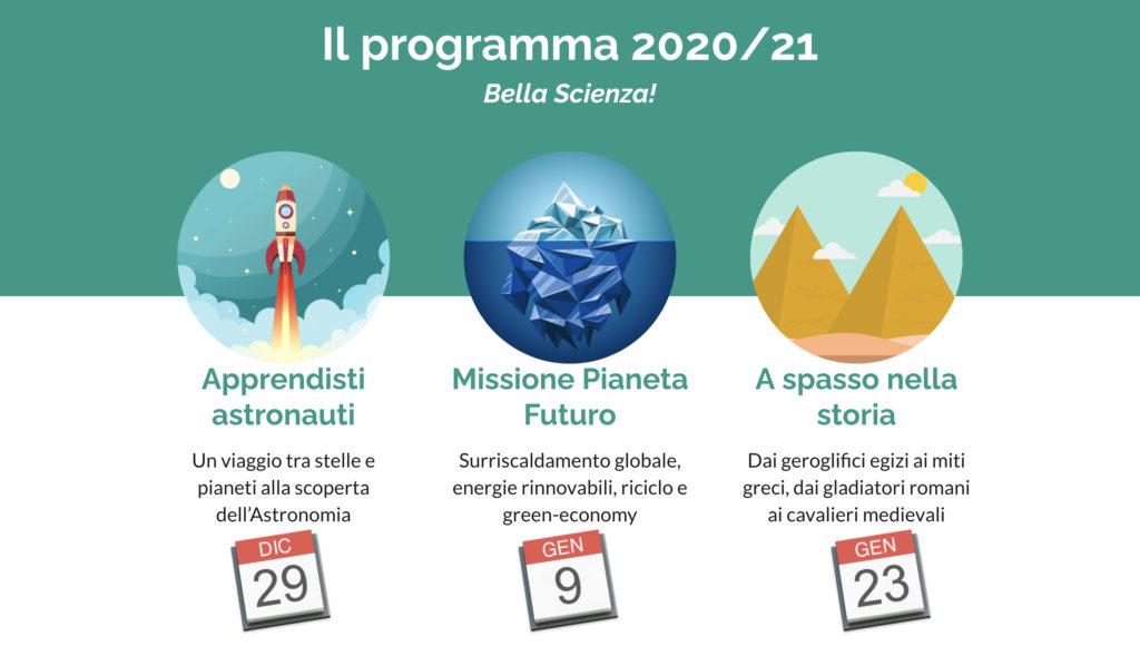 Unijunior appuntamenti Dicembre 2020-Gennaio 2021