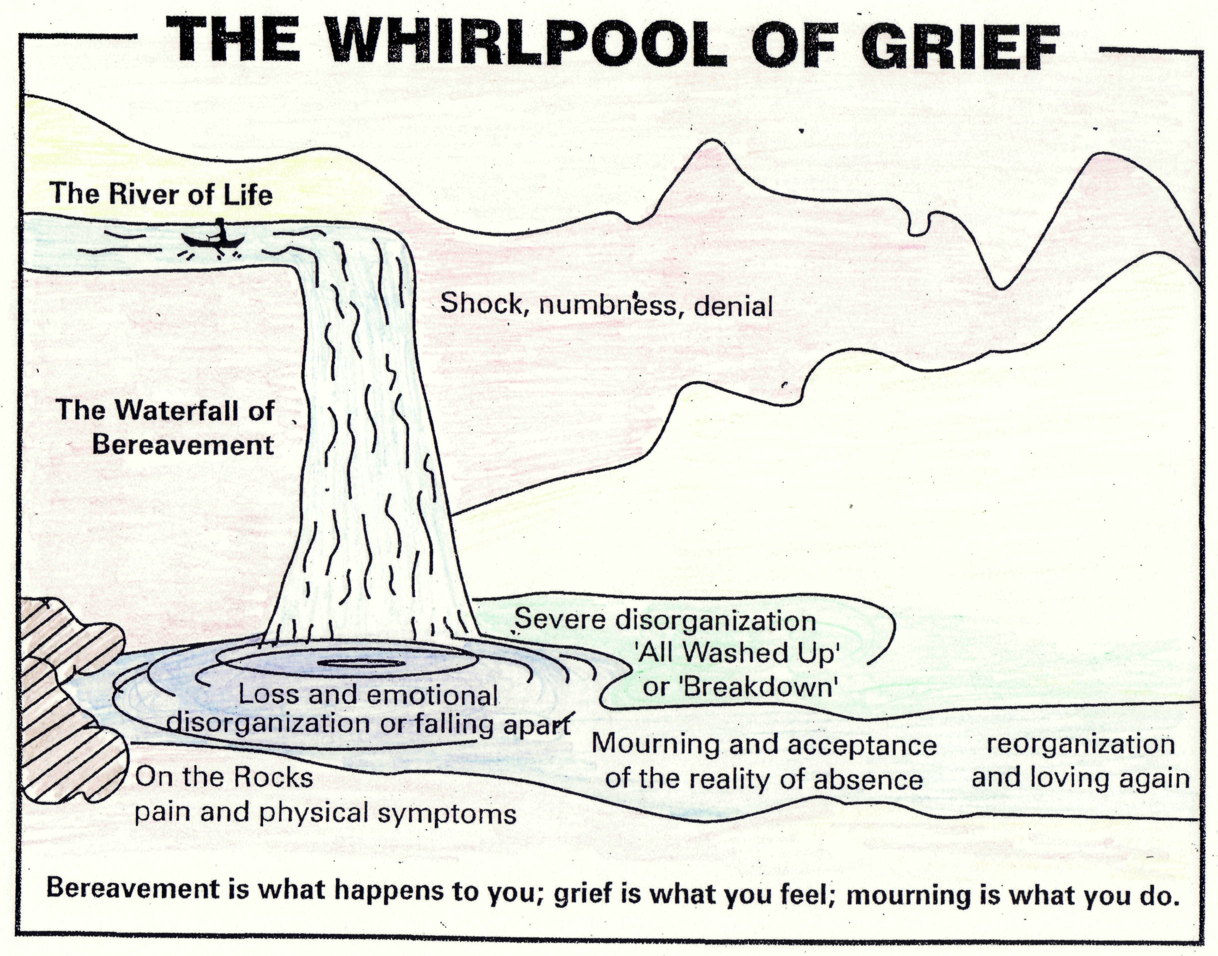 Bereavement Whirlpool Of Grief Bmp