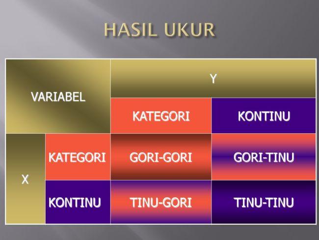 variabel kategori
