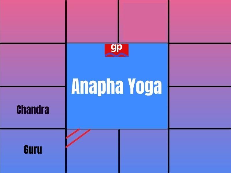 anapha yoga