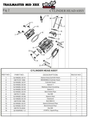 Spacer, Seal, for TrailMaster Mid XRX 196 Go Kart