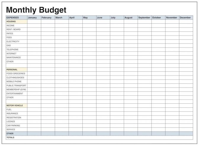 Monthly Budget Spreadsheet Best Free Dave Ramsey Excel