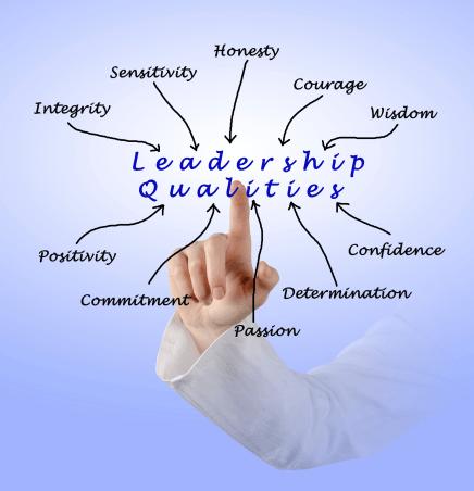 Diagram of leadership qualities