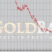 Concerned at the fall in the gold price