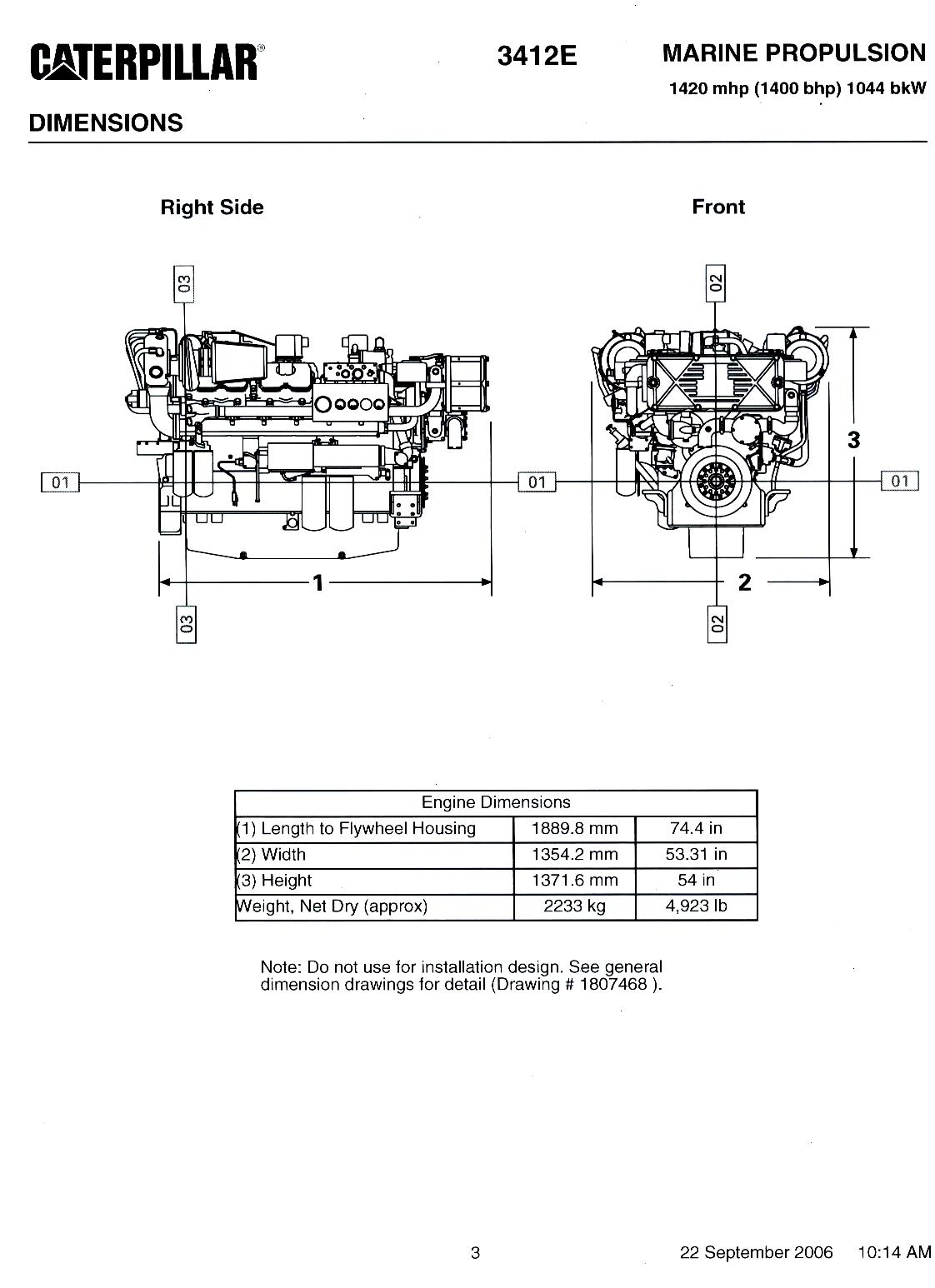 Find The Bestsel Engine Transmission And Generator