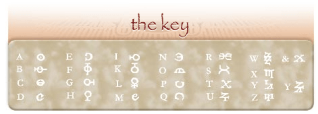Cipher Manuscripts Key