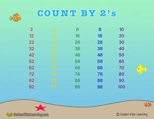 Skip counting by 2s Learning Chart