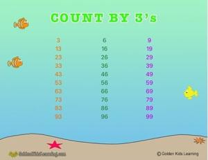 Skip counting by 3s Learning Chart