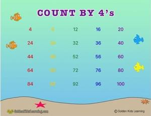 Skip counting by 4s Learning Chart