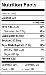 Nutrition Label for Orange-Spice Molasses cookies