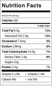 Cranberry-Pomegranite-Salad-Nutrition-Label