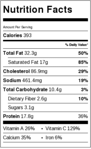 Nutrition label for Creamy Broccoli Cheddar Soup